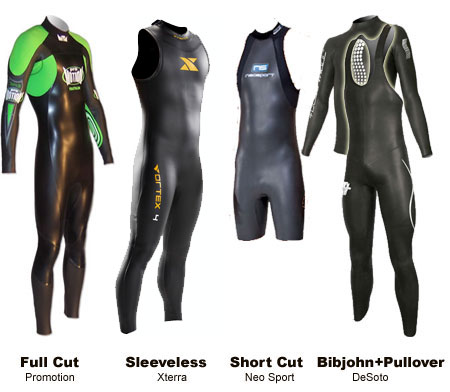 The wetsuit you want to use for swimming is different from wetsuits that  you would use for surfing 6890ed146