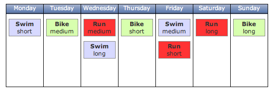 Creating a safe workable training plan for Triathlon training calendar template